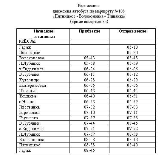 108-маршрут Пятницкое- Волоконовка-Тишанка