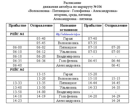 Маршрут №106 «Волоконовка-Пятницкое-Голофеевка-Александровка»